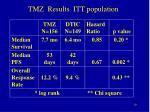 tmz results itt population