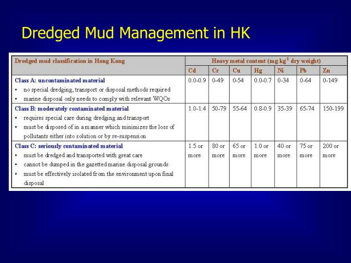 Dredged Mud Management in HK