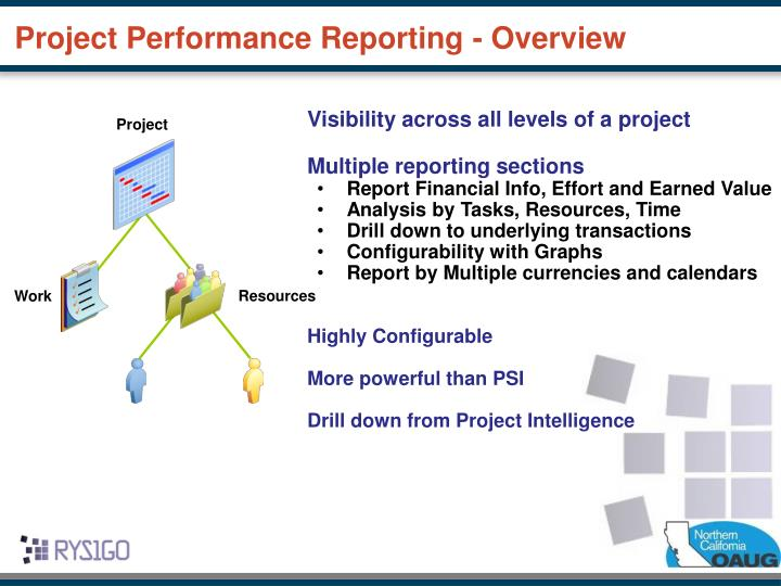 Project Performance Reporting - Overview