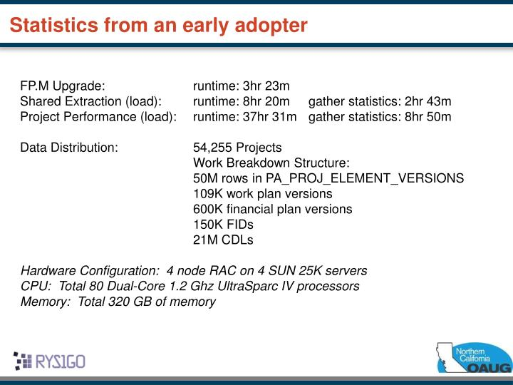 Statistics from an early adopter