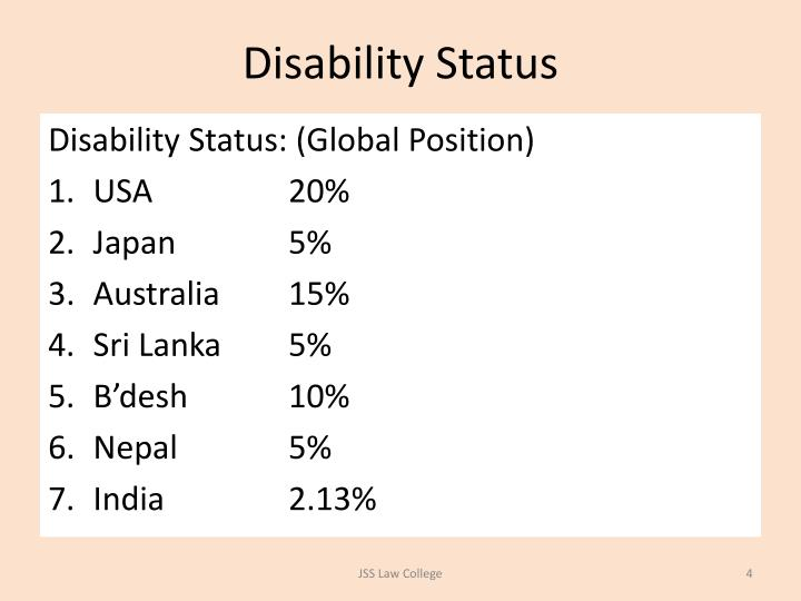 Disability Status