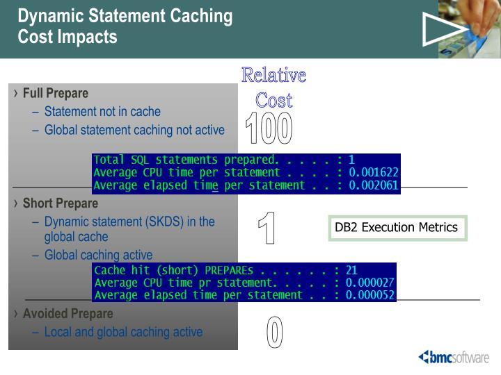 DB2 Execution Metrics