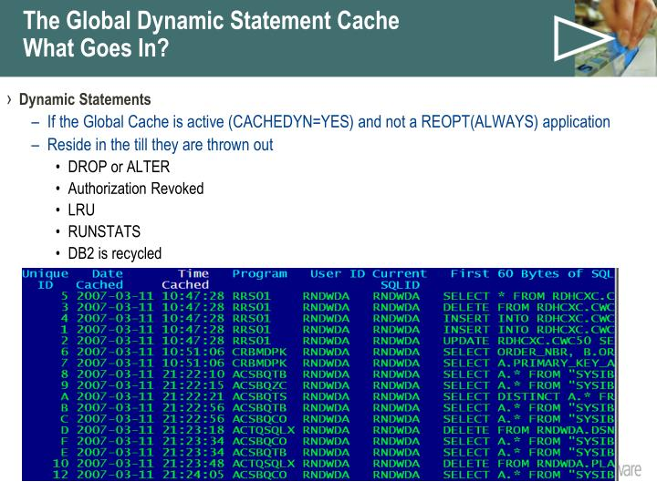 The Global Dynamic Statement Cache