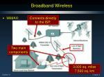 broadband wireless4