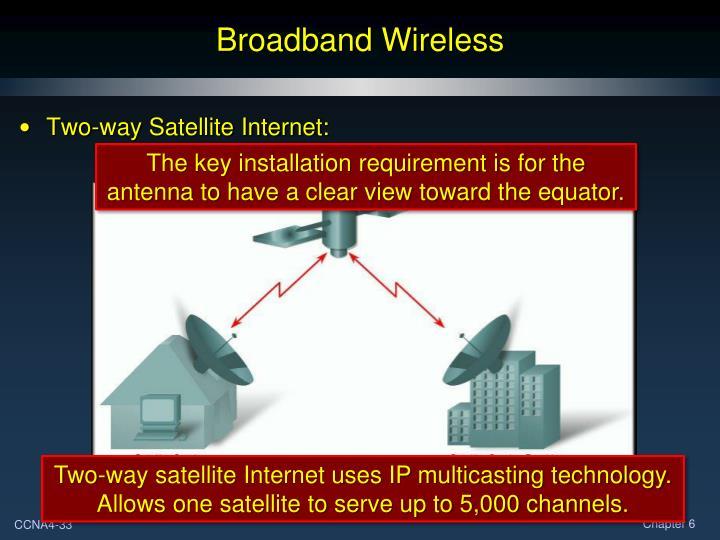 Broadband Wireless