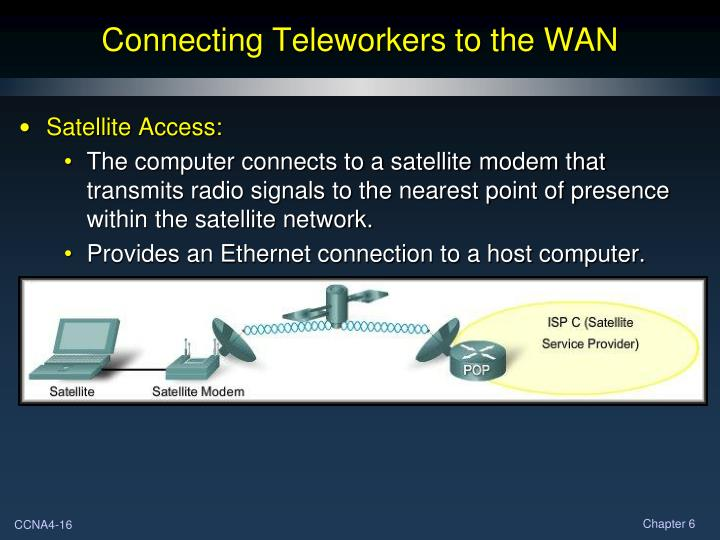 Connecting Teleworkers to the WAN