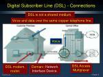 digital subscriber line dsl connections