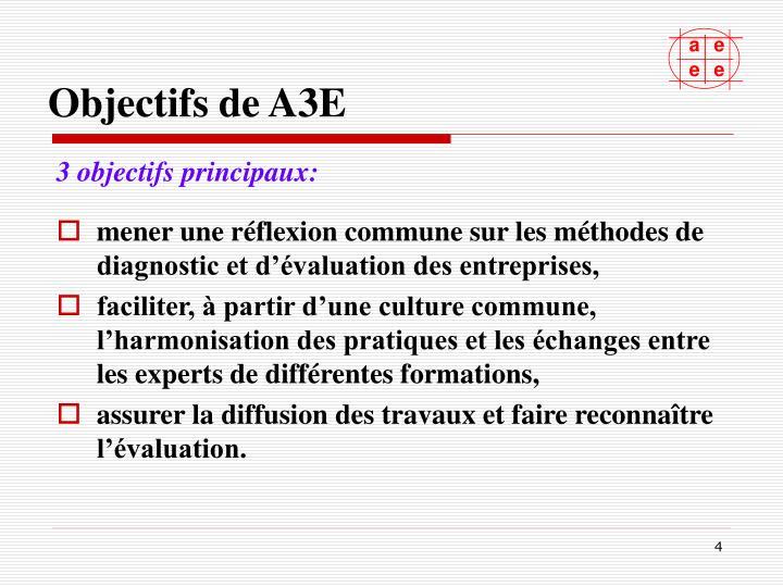 Objectifs de A3E