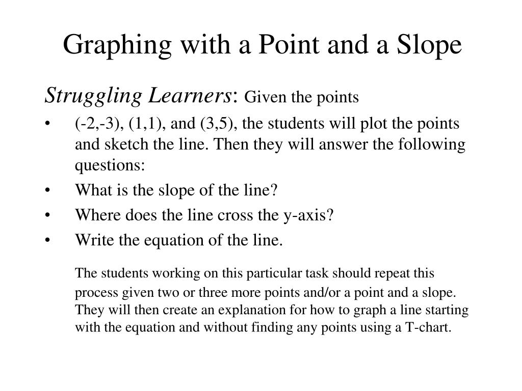 Graphing with a Point and a Slope