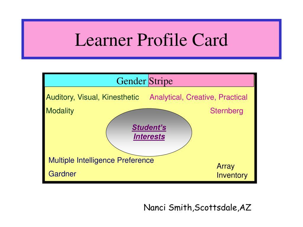 Learner Profile Card