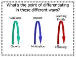 what s the point of differentiating in these different ways