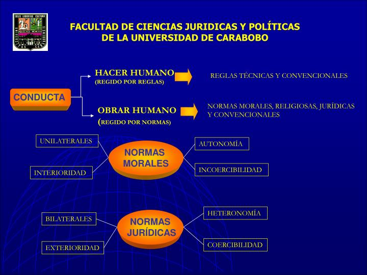 FACULTAD DE CIENCIAS JURIDICAS Y POLÍTICAS