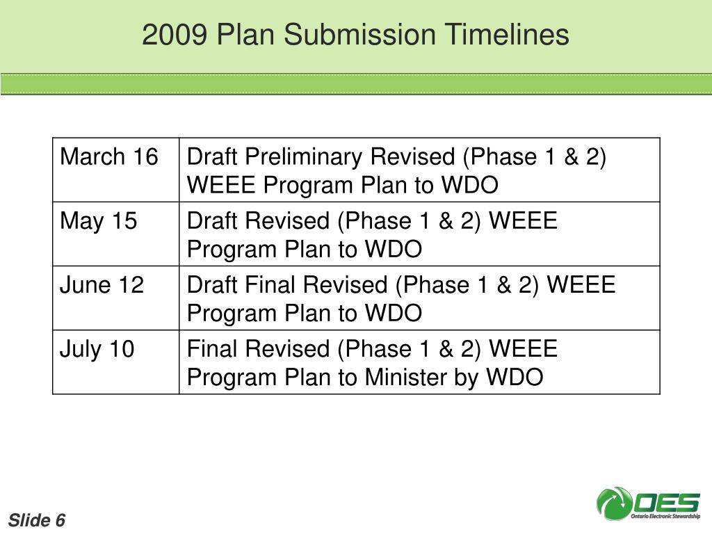 2009 Plan Submission Timelines