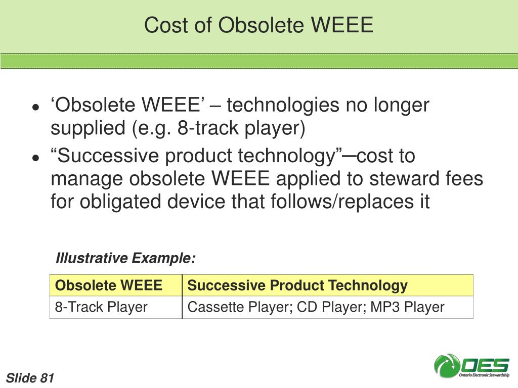 Cost of Obsolete WEEE
