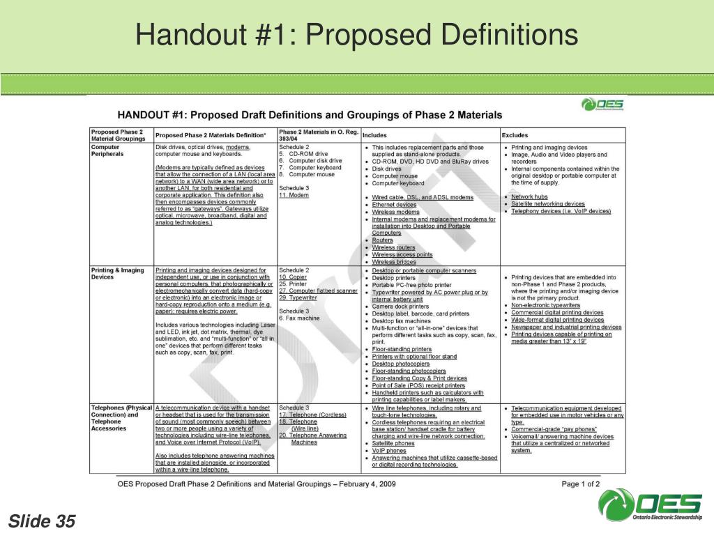 Handout #1: Proposed Definitions