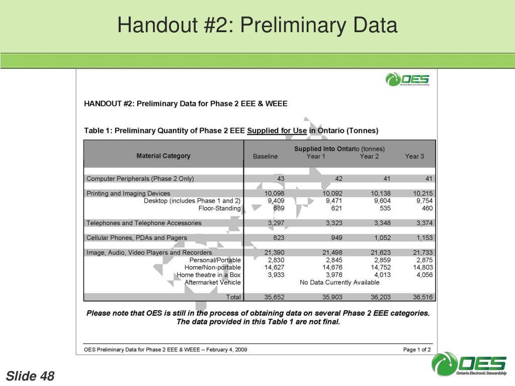 Handout #2: Preliminary Data