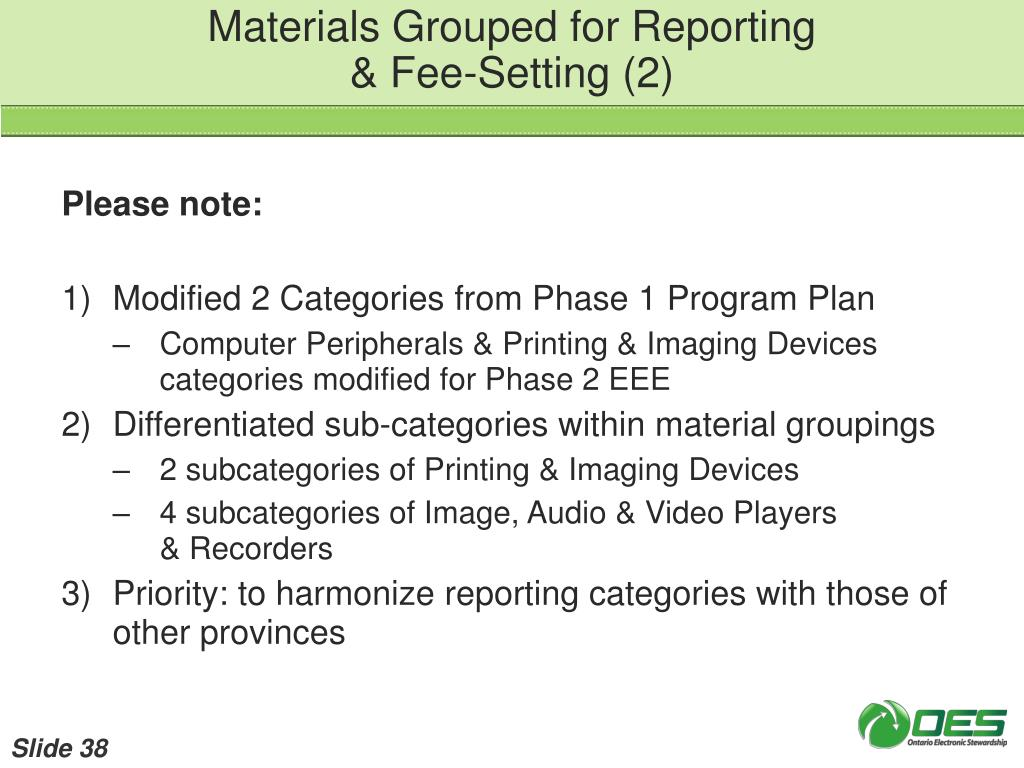 Materials Grouped for Reporting