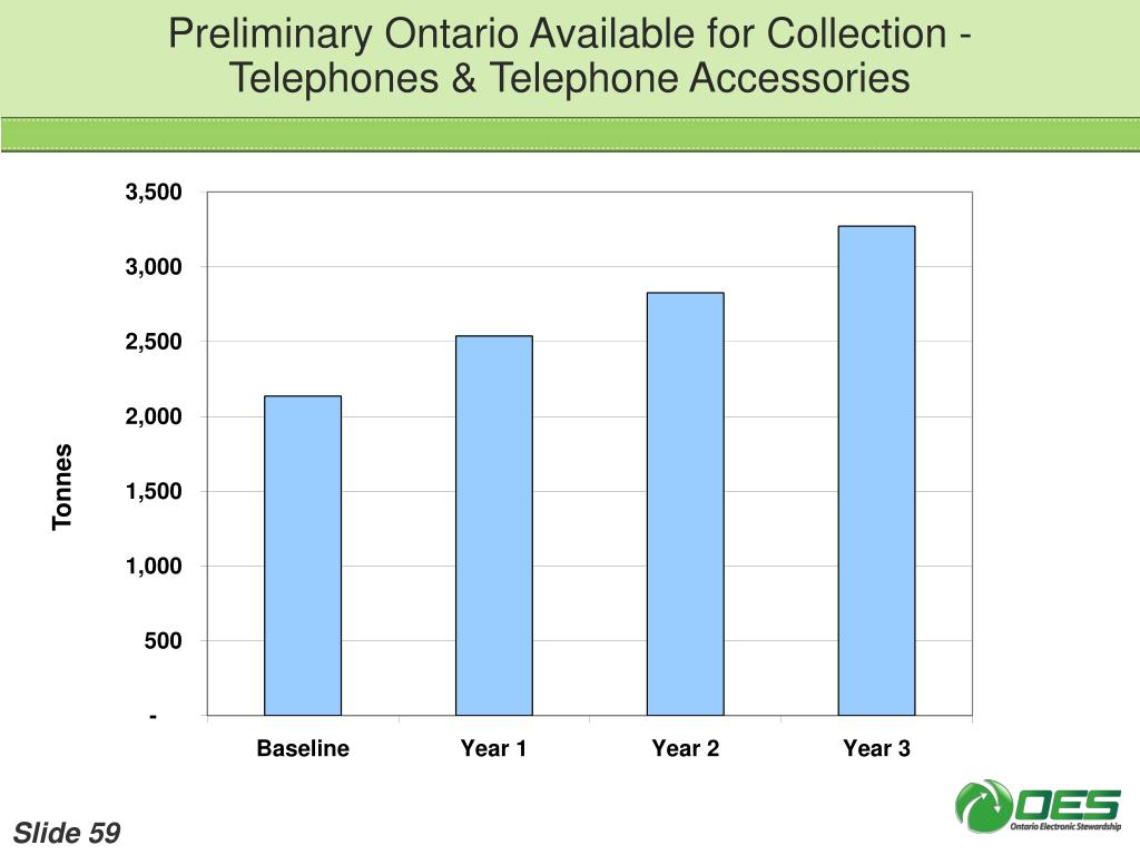 Preliminary Ontario Available for Collection -
