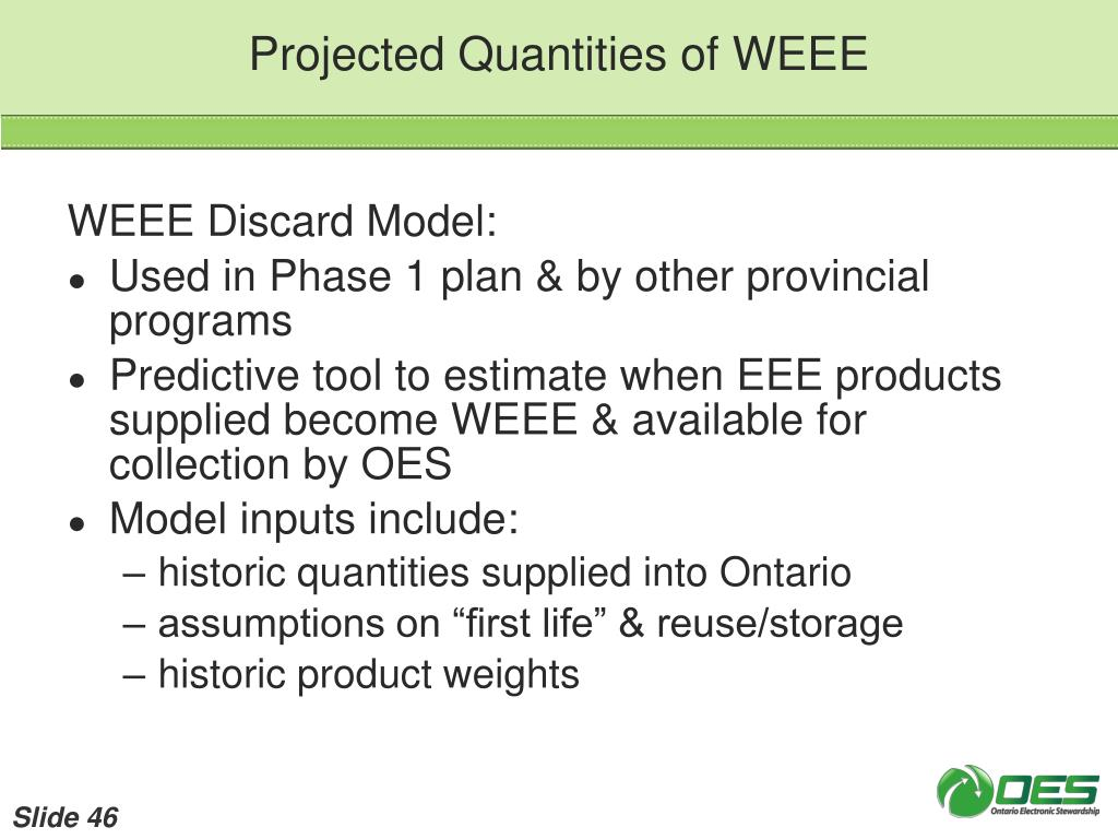 Projected Quantities of WEEE