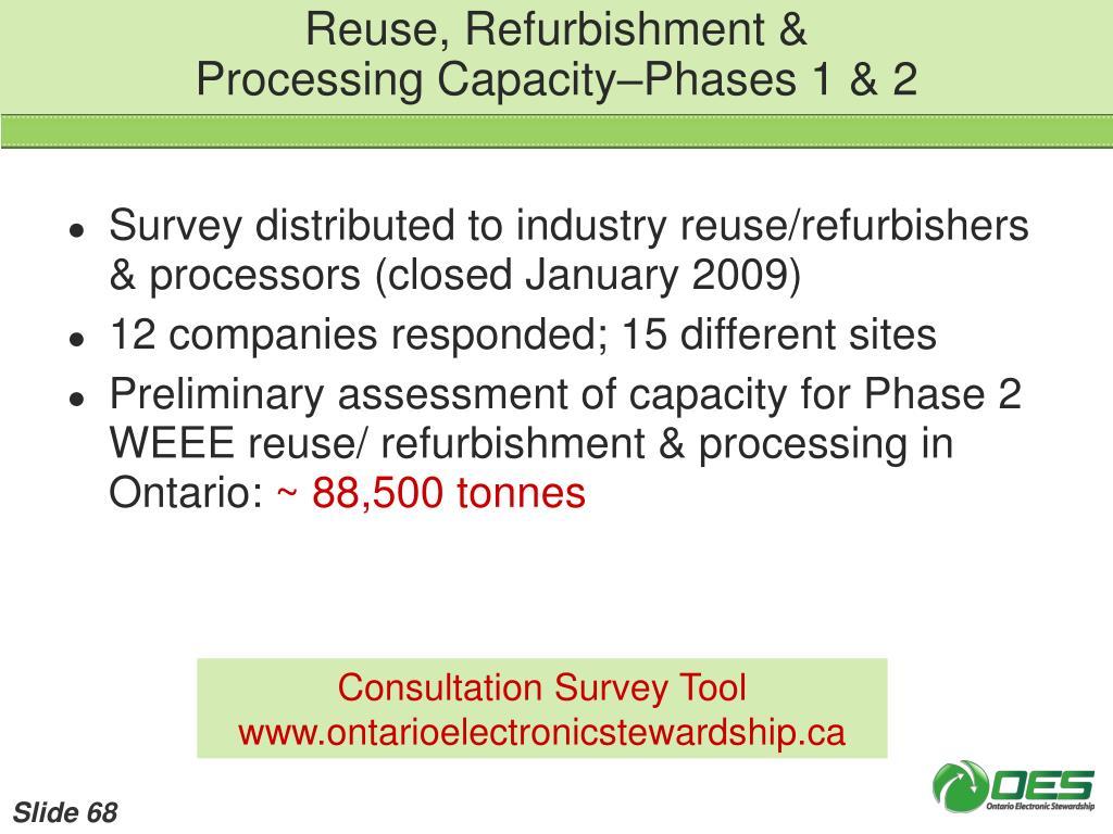 Reuse, Refurbishment &