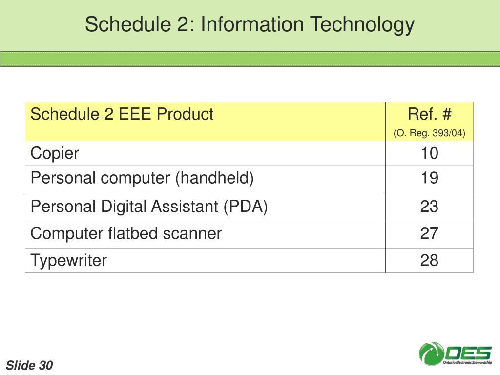 Schedule 2: Information Technology