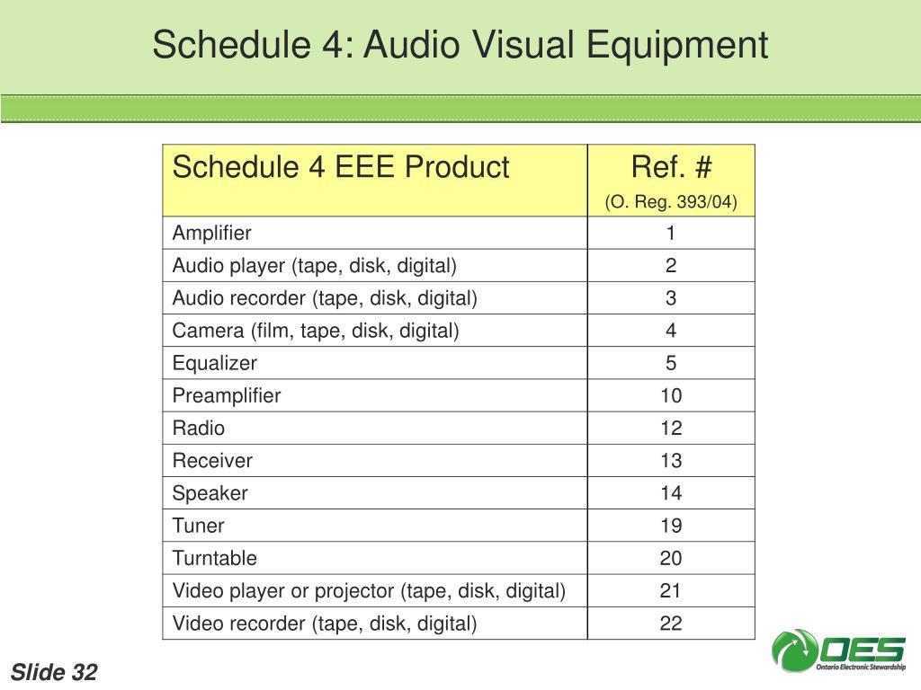 Schedule 4: Audio Visual Equipment