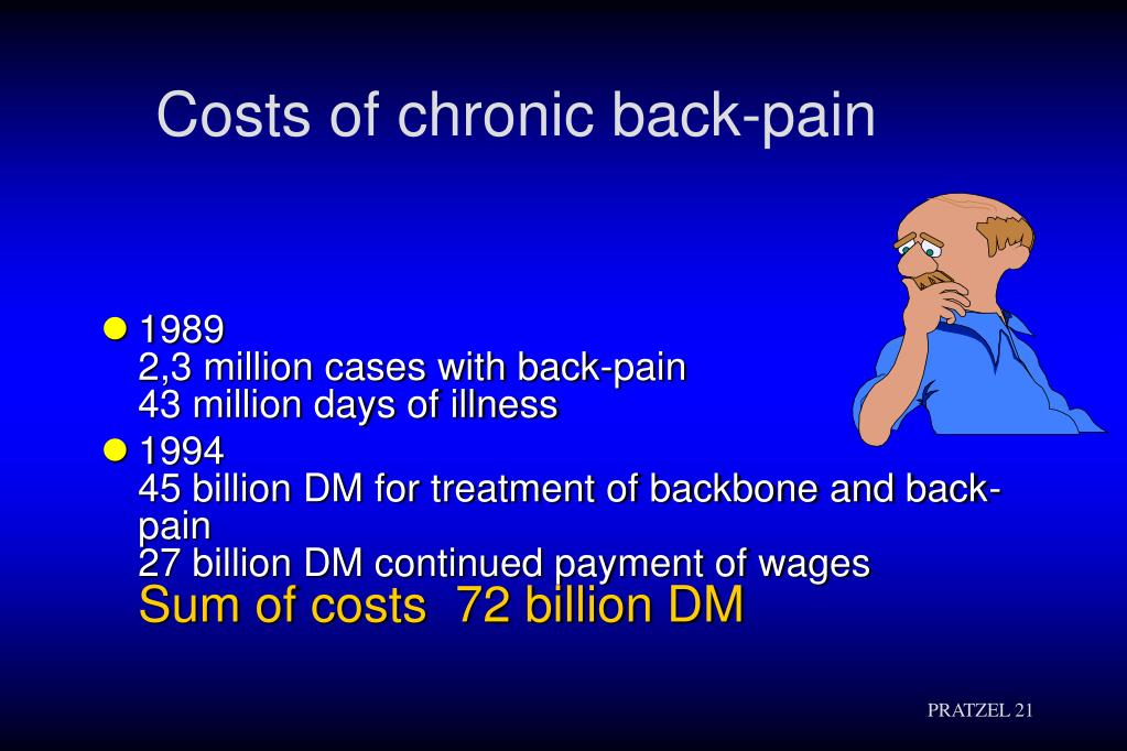 Costs of chronic back-pain