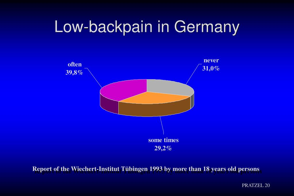 Low-backpain in Germany