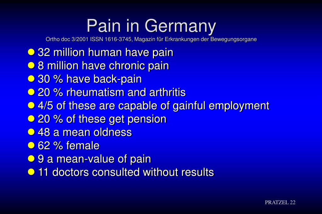 Pain in Germany