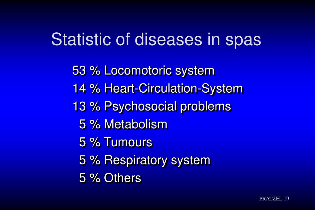 Statistic of diseases in spas