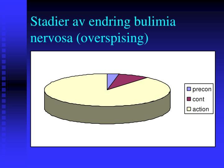Stadier av endring bulimia nervosa (overspising)