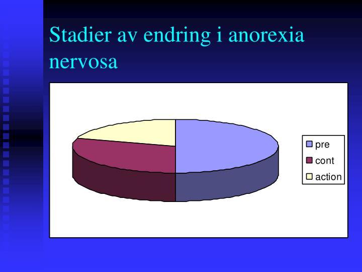 Stadier av endring i anorexia nervosa