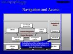 navigation and access32
