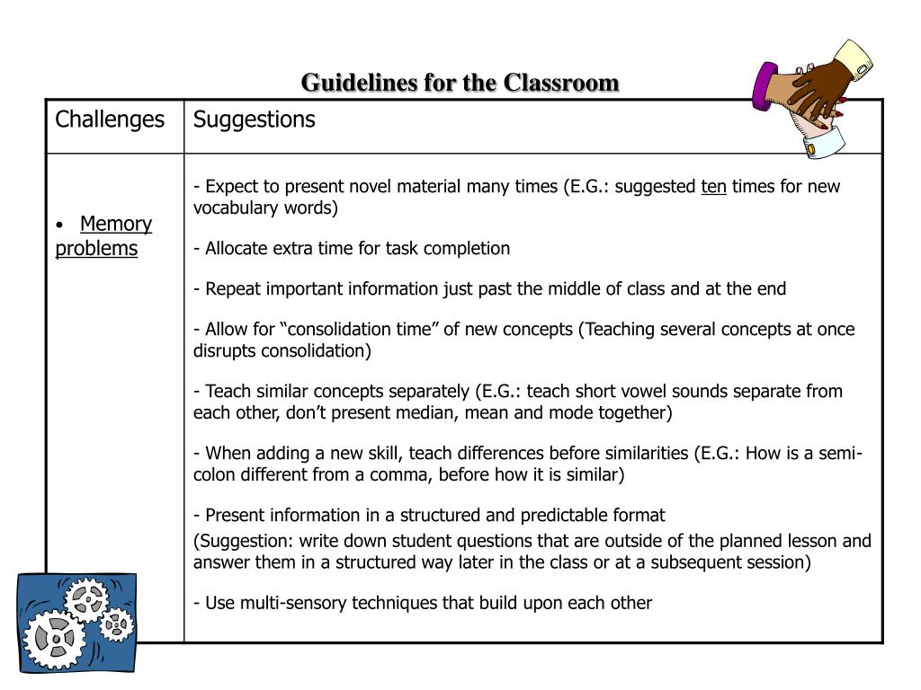 Guidelines for the Classroom