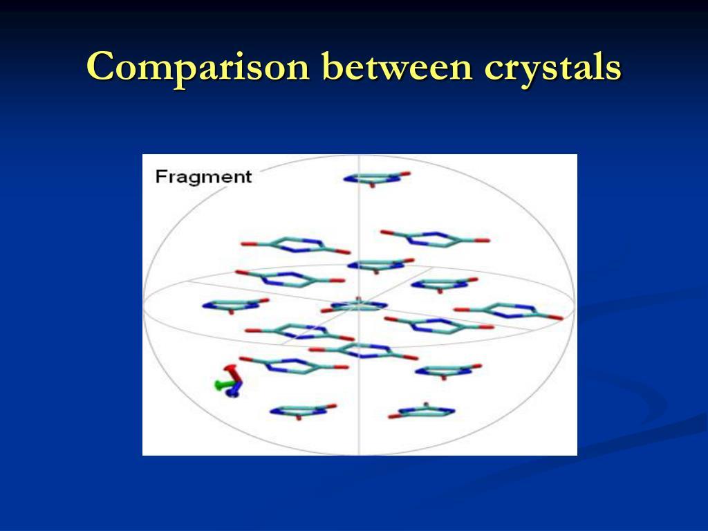 Comparison between crystals