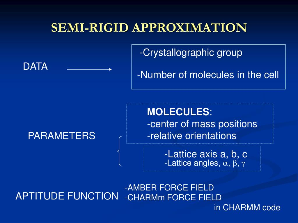 SEMI-RIGID APPROXIMATION