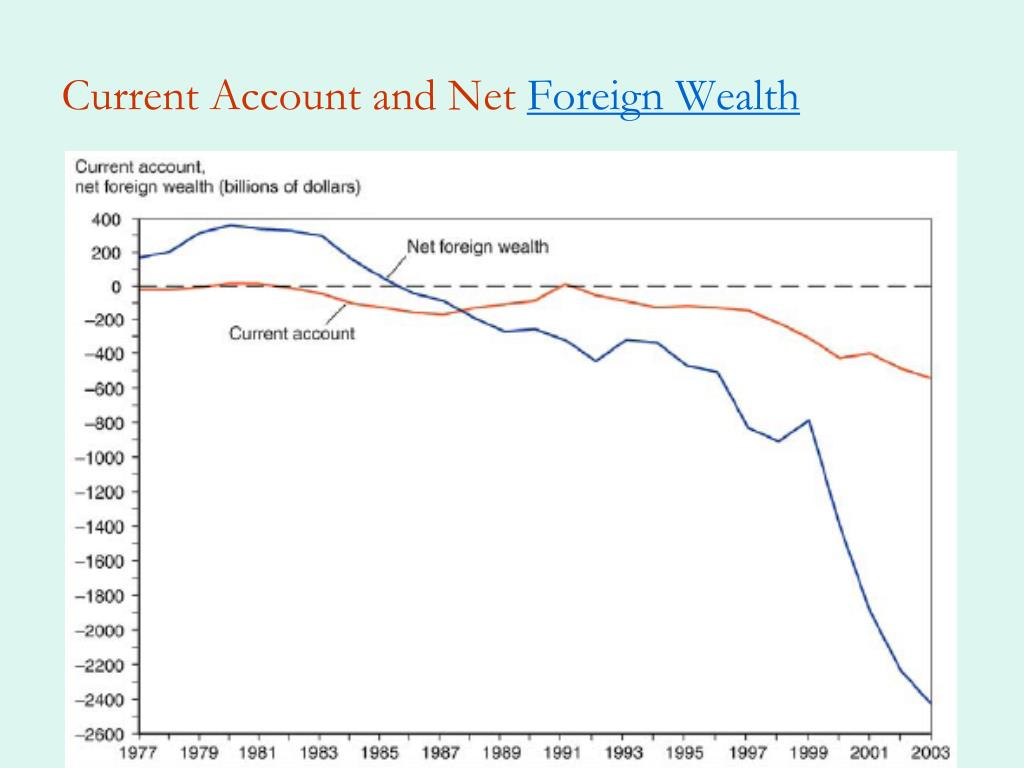 Current Account and Net