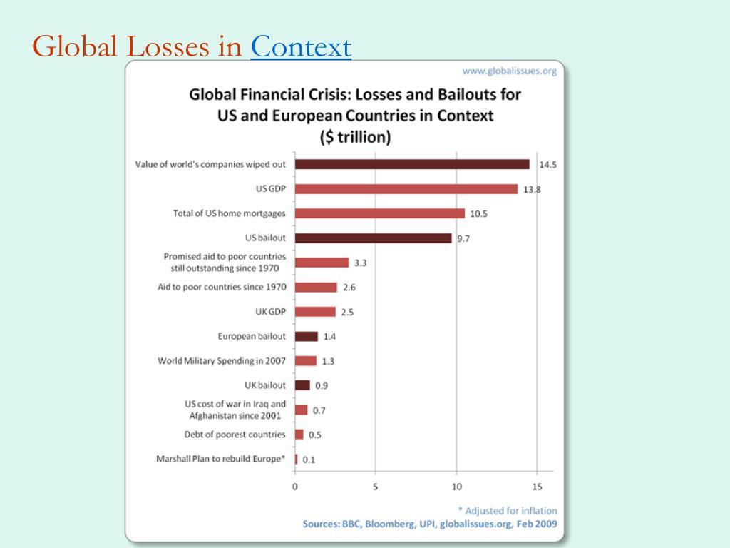 Global Losses in