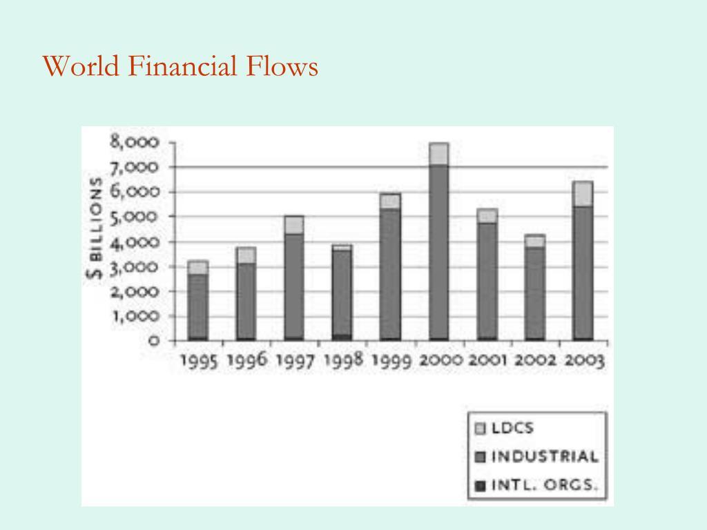 World Financial Flows