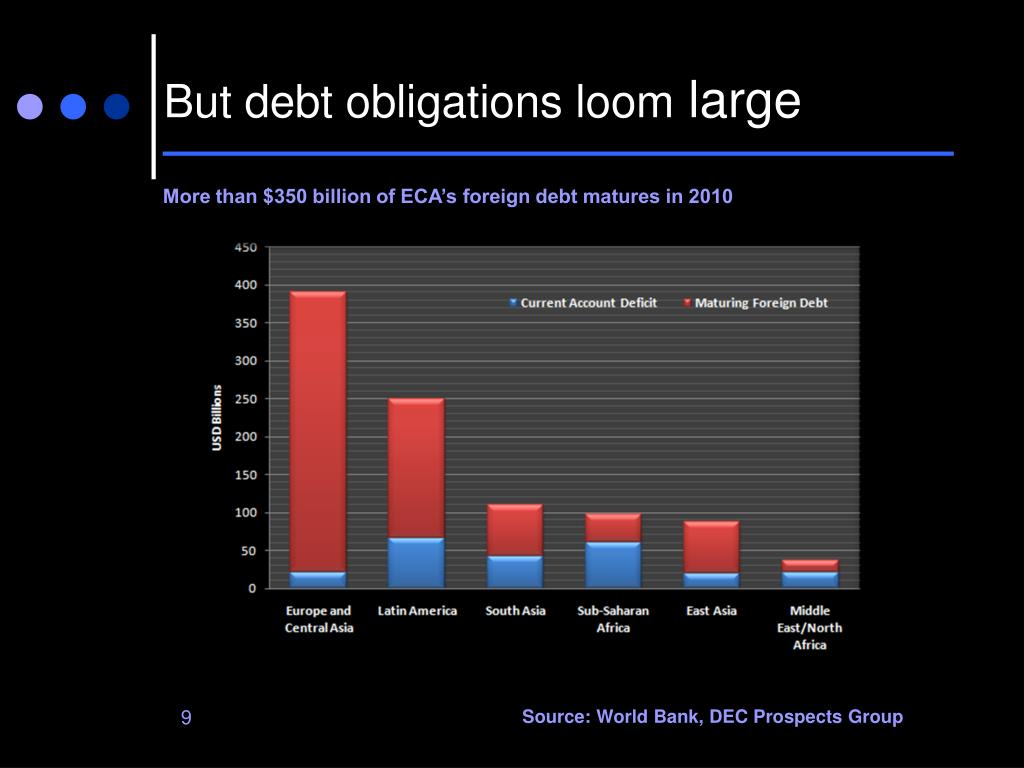 But debt obligations loom