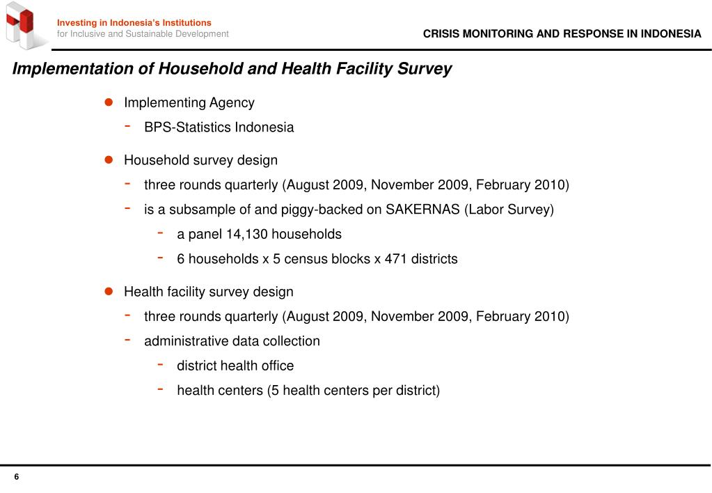 Implementation of Household and Health Facility Survey
