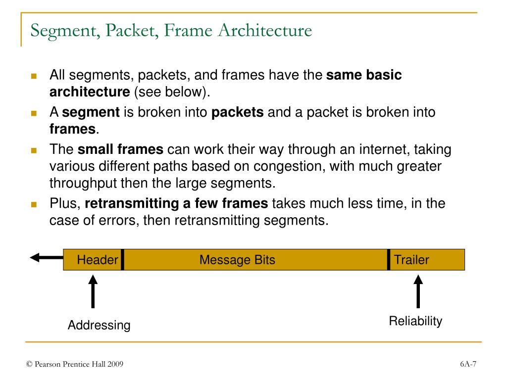 Segment, Packet, Frame Architecture