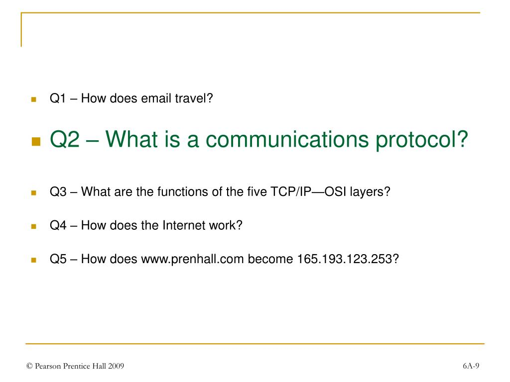 Q1 – How does email travel?
