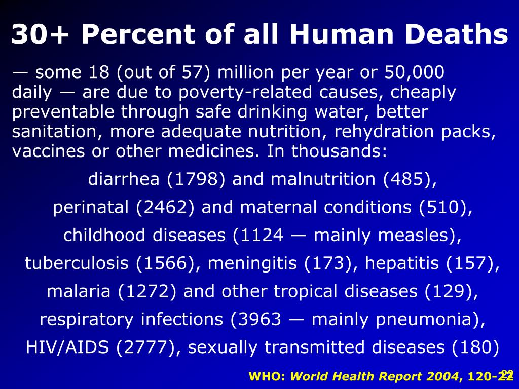 30+ Percent of all Human Deaths