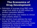 the economics of drug development