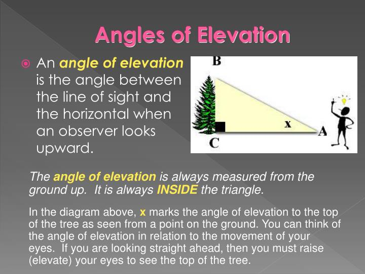 Angles of Elevation