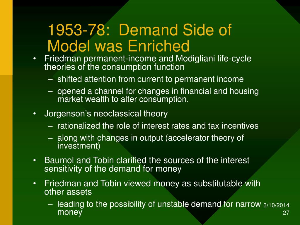 1953-78:  Demand Side of Model was Enriched