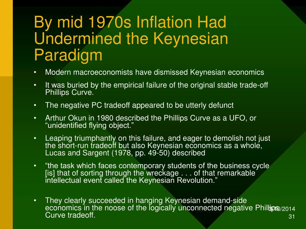 By mid 1970s Inflation Had