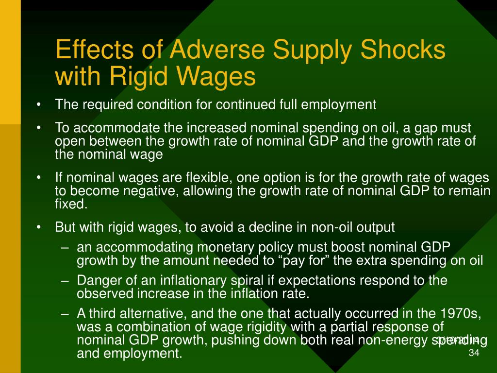 Effects of Adverse Supply Shocks