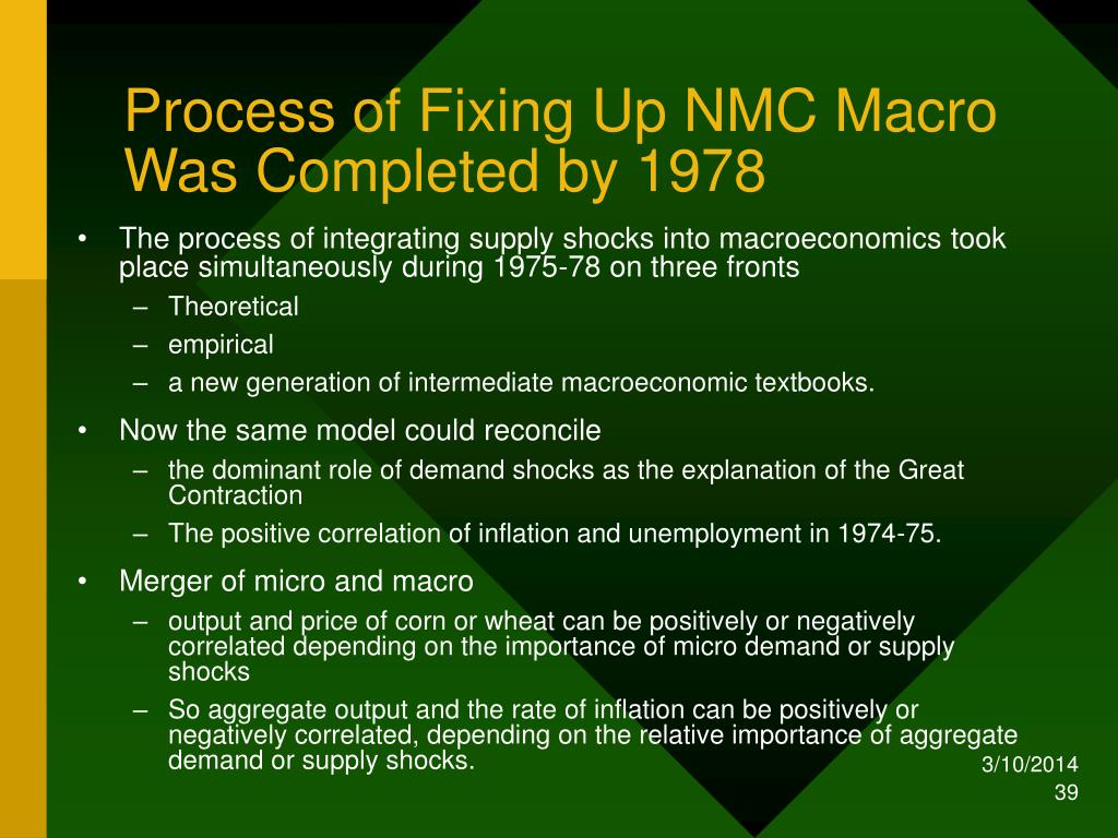 Process of Fixing Up NMC Macro Was Completed by 1978